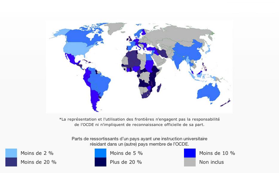 L'émigration hautement qulifiée, OCDE