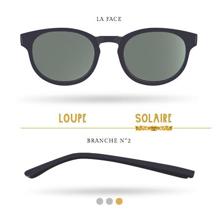 La Fée des Yeux, lunettes solaires et loupes made in France