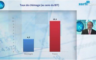 Le chômage en Allemagne et en France… à contre emploi