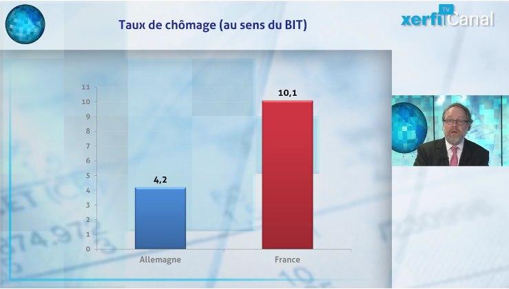 le-cho%cc%82mage-en-france-et-en-allemange