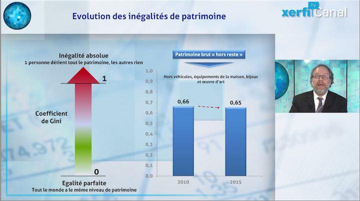 La montée des inégalités en France : vrai ou faux ?