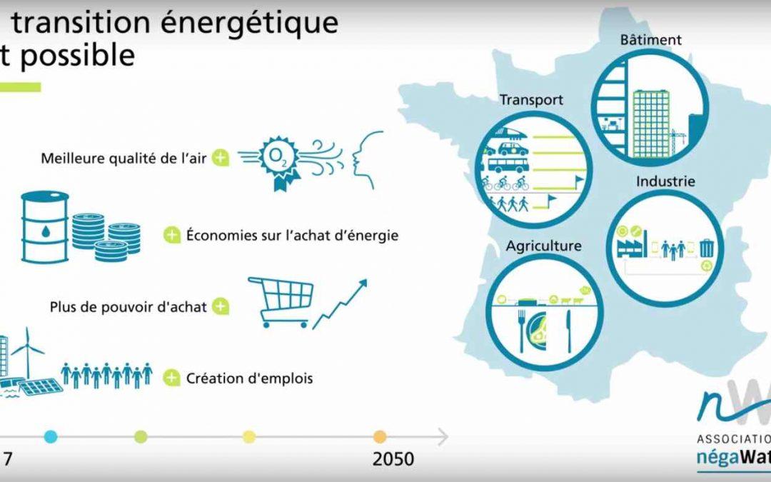 Une France sans pétrole ni nucléaire en 2050 ?
