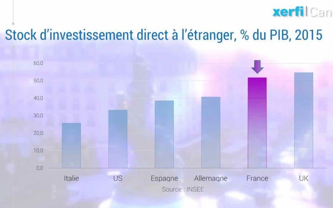 """La France """"off-shore"""" : une puissance trop sous-estimée"""