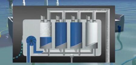 Stockage d'énergie par air comprimé, par Ségula.